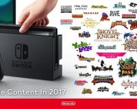 Mid-day Gaming Roundup: Nintendo Switch Indie Game Reveal Edition